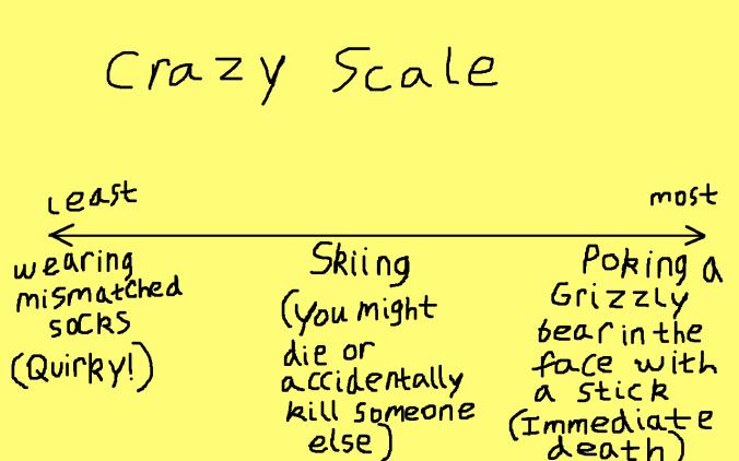 Crazy Scale